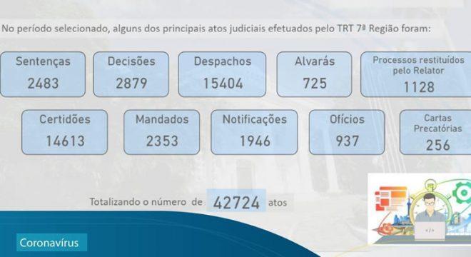 Justiça do Trabalho do Ceará