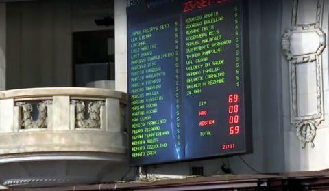 Por 69 votos a 0, Assembleia do Rio aprova continuidade do impeachment de Witzel